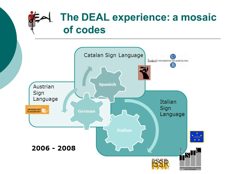 The DEAL experience: a mosaic of codes Catalan Sign Language Austrian Sign Language Italian Sign Language Italian German Spanish 2006 - 2008