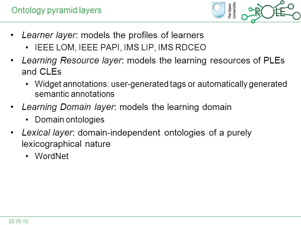 Ontology pyramid layers Learner layer: models the profiles of learners IEEE LOM, IEEE PAPI, IMS LIP, IMS RDCEO Learning Resource layer: models the learning resources of PLEs and CLEs Widget annotations: user-generated tags or automatically generated semantic annotations Learning Domain layer: models the learning domain Domain ontologies Lexical layer: domain-independent ontologies of a purely lexicographical nature WordNet 22.05.10