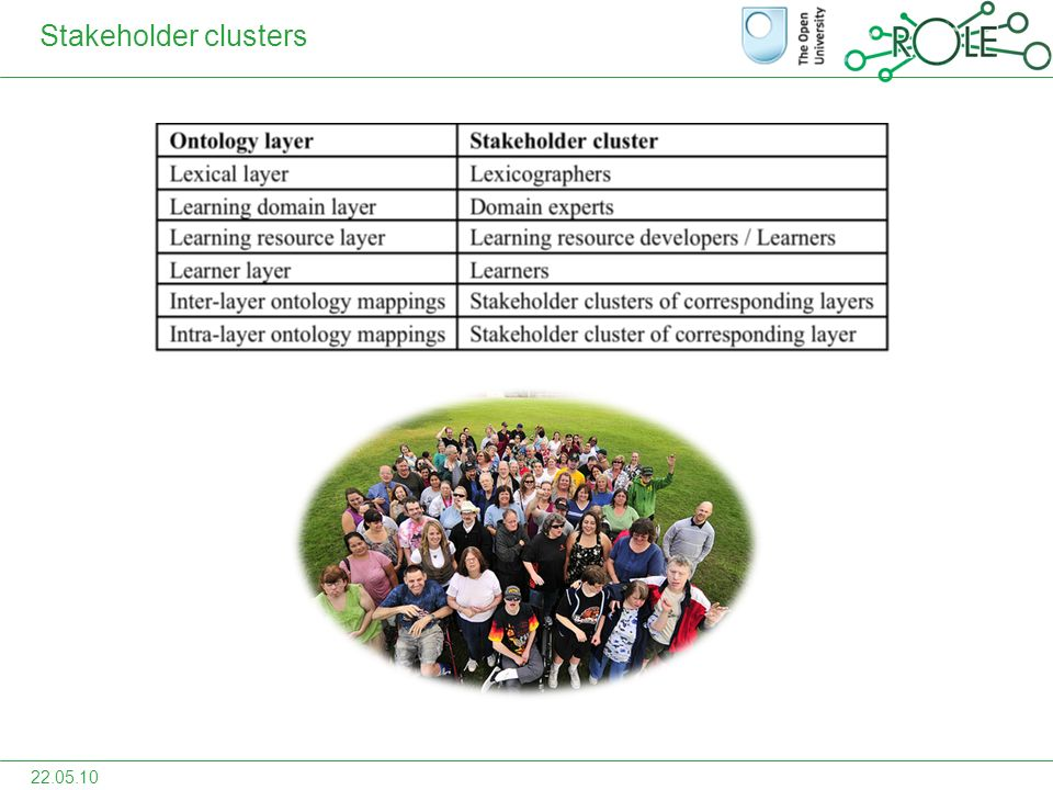 Stakeholder clusters 22.05.10