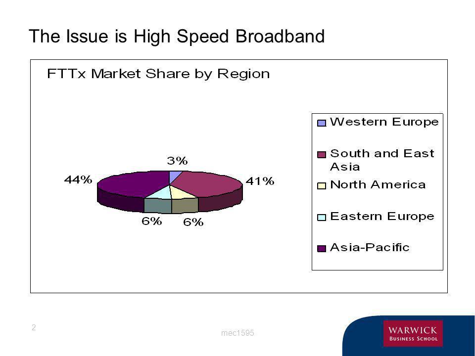 mec1595 2 The Issue is High Speed Broadband