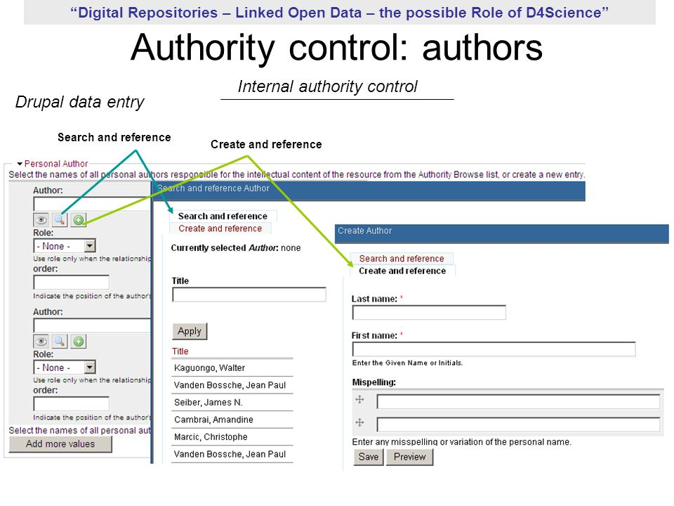 Digital Repositories – Linked Open Data – the possible Role of D4Science Authority control: authors Search and reference Create and reference Drupal data entry Internal authority control