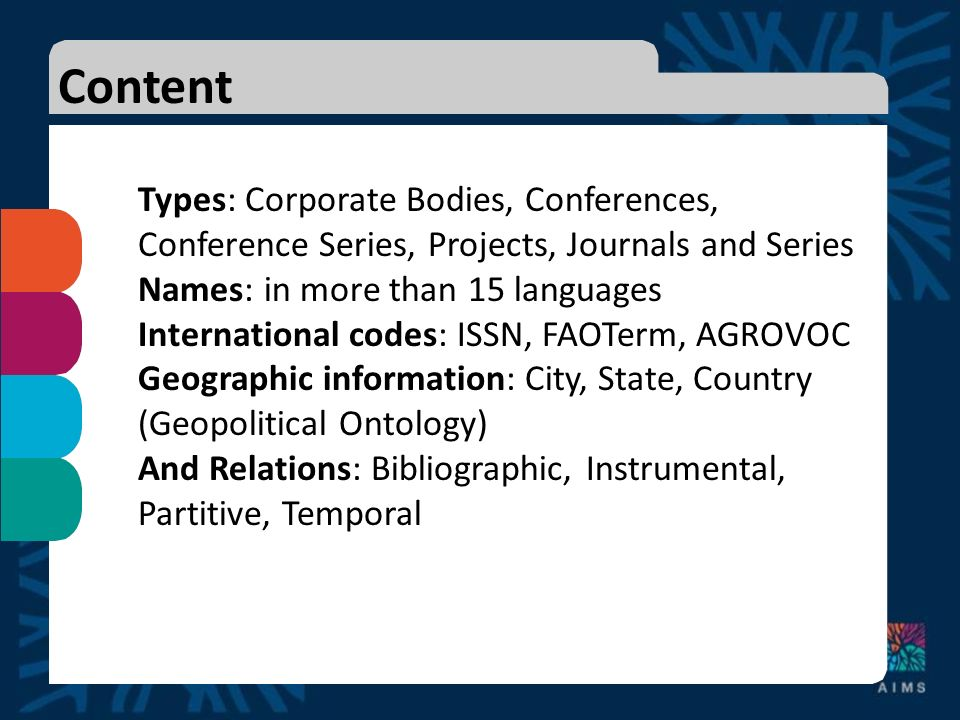 Content Types: Corporate Bodies, Conferences, Conference Series, Projects, Journals and Series Names: in more than 15 languages International codes: ISSN, FAOTerm, AGROVOC Geographic information: City, State, Country (Geopolitical Ontology) And Relations: Bibliographic, Instrumental, Partitive, Temporal