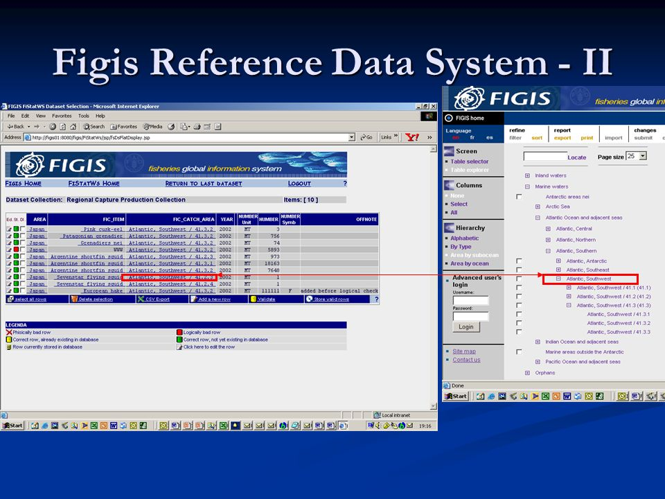 Figis Reference Data System - II