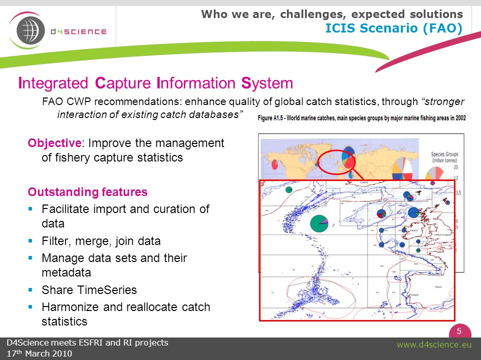 5 www.d4science.eu Who we are, challenges, expected solutions ICIS Scenario (FAO) Objective: Improve the management of fishery capture statistics Outstanding features Facilitate import and curation of data Filter, merge, join data Manage data sets and their metadata Share TimeSeries Harmonize and reallocate catch statistics Integrated Capture Information System FAO CWP recommendations: enhance quality of global catch statistics, through stronger interaction of existing catch databases D4Science meets ESFRI and RI projects 17 th March 2010