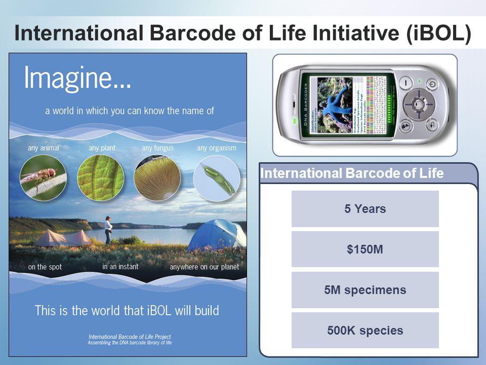 International Barcode of Life 5 Years $150M 5M specimens 500K species International Barcode of Life Initiative (iBOL)