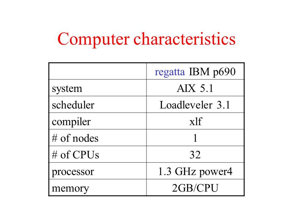 regatta IBM p690 systemAIX 5.1 schedulerLoadleveler 3.1 compilerxlf # of nodes1 # of CPUs32 processor1.3 GHz power4 memory2GB/CPU Computer characteris