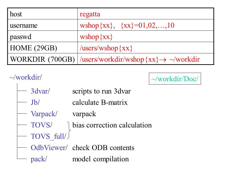 hostregatta usernamewshop{xx}, {xx}=01,02,…,10 passwdwshop{xx} HOME (29GB)/users/wshop{xx} WORKDIR (700GB) /users/workdir/wshop{xx} ~/workdir model co