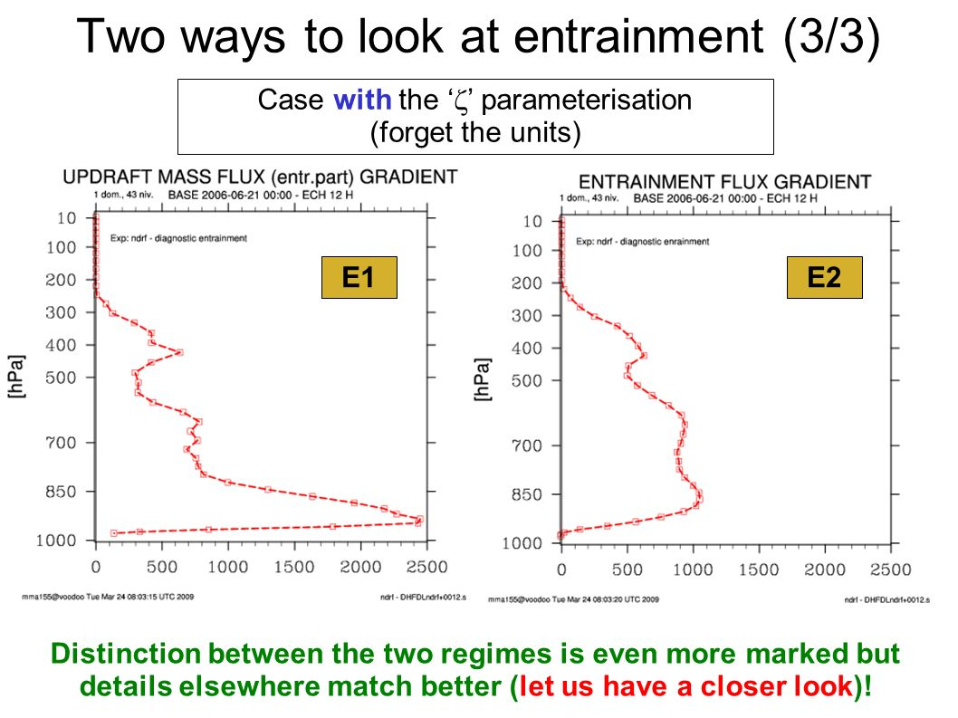 Two ways to look at entrainment (3/3) Distinction between the two regimes is even more marked but details elsewhere match better (let us have a closer look).