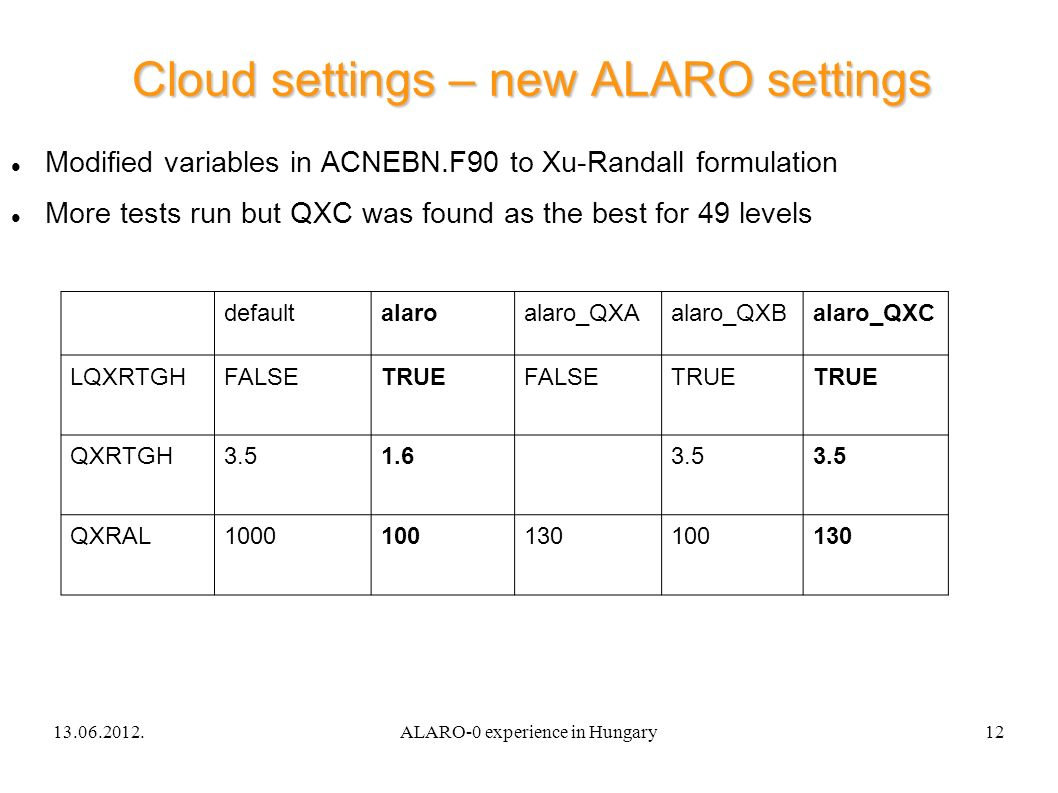 13.06.2012.ALARO-0 experience in Hungary12 Cloud settings – new ALARO settings Modified variables in ACNEBN.F90 to Xu-Randall formulation More tests r