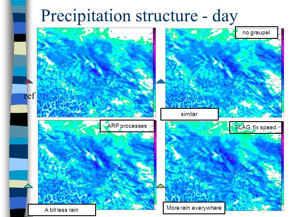Precipitation structure - day ref similar no graupelARP processes A bit less rain SLAG, fix speed More rain everywhere