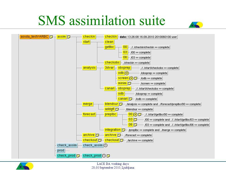 LACE DA working days 28-30 September 2010, Ljubljana SMS assimilation suite