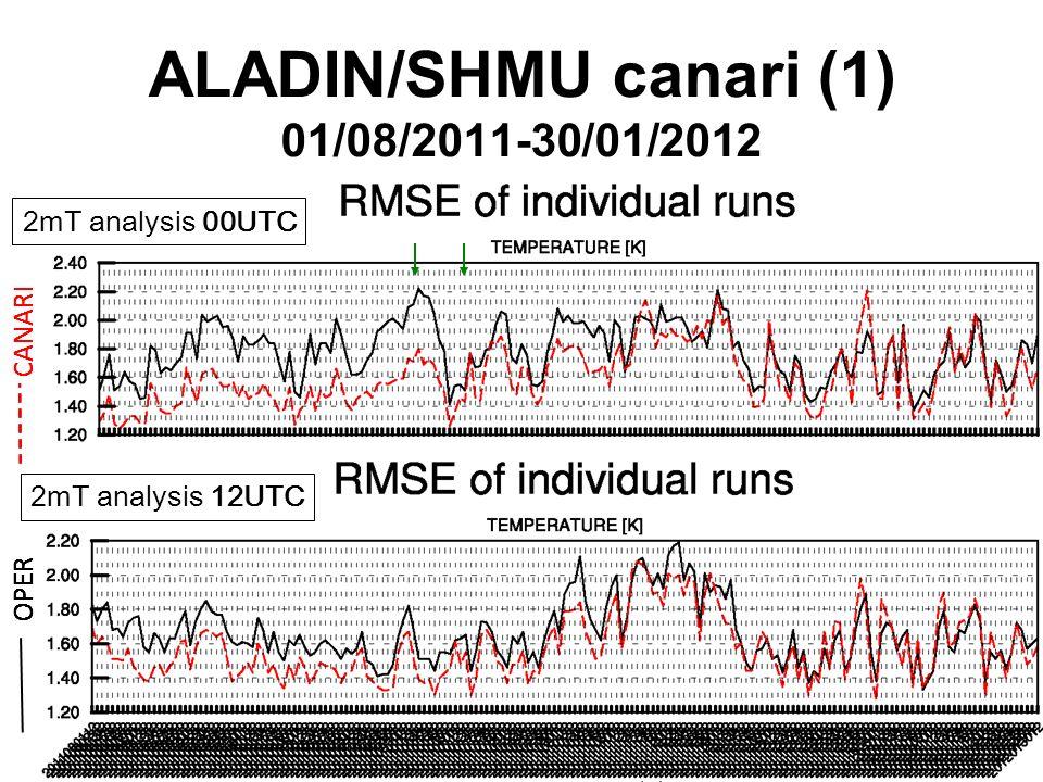 ALADIN/SHMU canari (1) 01/08/2011-30/01/2012 2mT analysis 00UTC CANARI OPER 2mT analysis 12UTC OPER CANARI OPER CANARI OPER CANARI