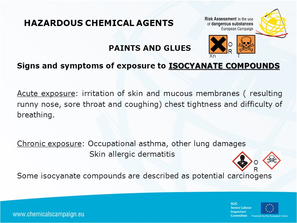 PAINTS AND GLUES ISOCYANATE COMPOUNDS Signs and symptoms of exposure to ISOCYANATE COMPOUNDS Acute exposure: irritation of skin and mucous membranes ( resulting runny nose, sore throat and coughing) chest tightness and difficulty of breathing.