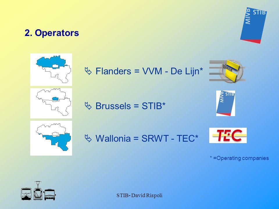 STIB- David Rispoli 2. Operators Flanders = VVM - De Lijn* Brussels = STIB* Wallonia = SRWT - TEC* * =Operating companies