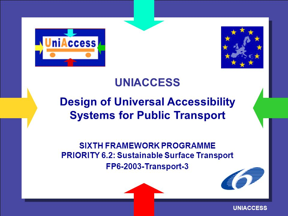 UNIACCESS Design of Universal Accessibility Systems for Public Transport SIXTH FRAMEWORK PROGRAMME PRIORITY 6.2: Sustainable Surface Transport FP6-2003-Transport-3