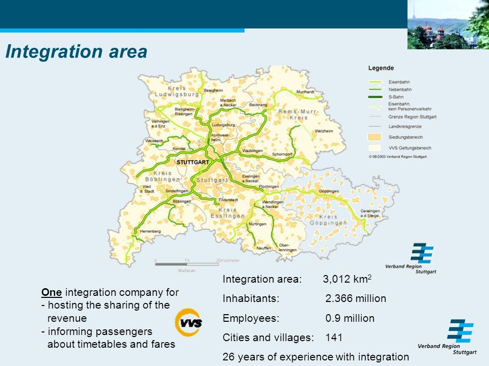Integration area: 3,012 km 2 Inhabitants: 2.366 million Employees: 0.9 million Cities and villages: 141 26 years of experience with integration One integration company for - hosting the sharing of the revenue - informing passengers about timetables and fares Integration area
