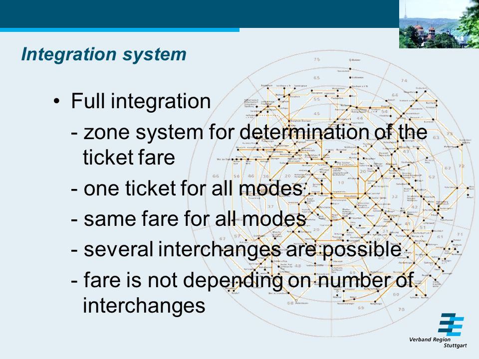 Integration system Full integration - zone system for determination of the ticket fare - one ticket for all modes - same fare for all modes - several interchanges are possible - fare is not depending on number of interchanges