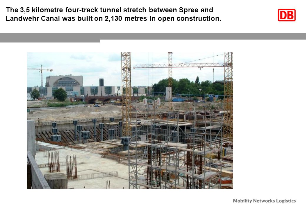 The 3,5 kilometre four-track tunnel stretch between Spree and Landwehr Canal was built on 2,130 metres in open construction.