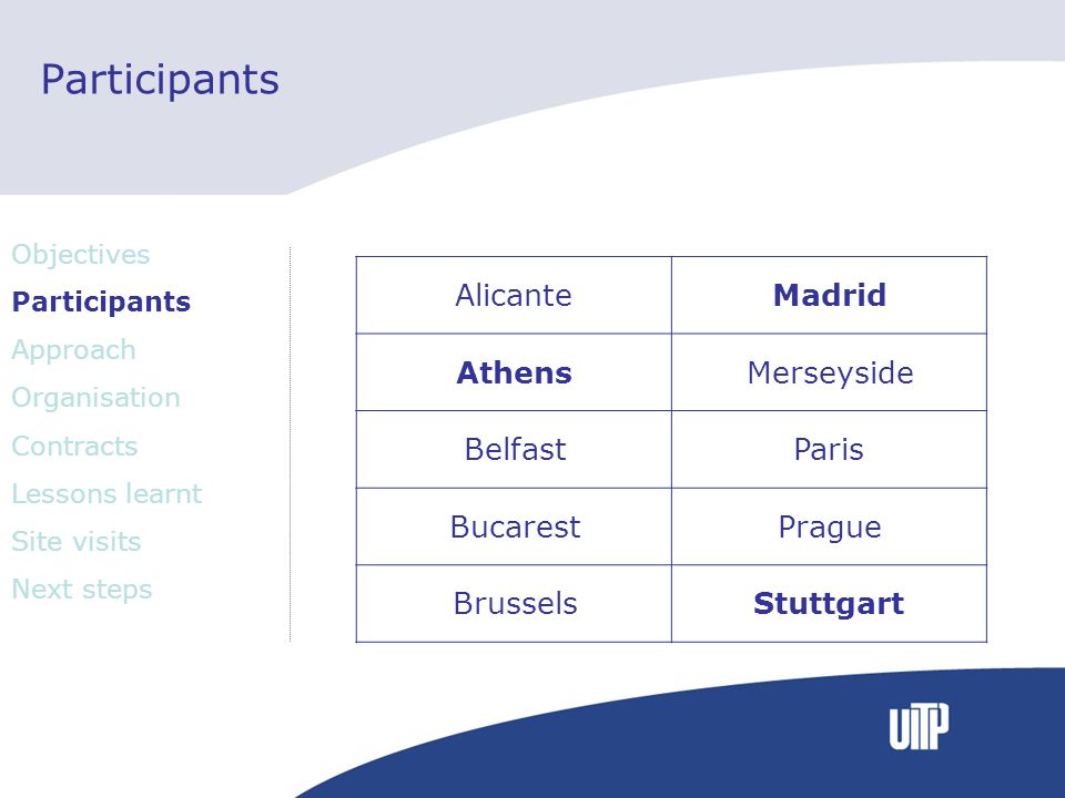 Participants Objectives Participants Approach Organisation Contracts Lessons learnt Site visits Next steps AlicanteMadrid AthensMerseyside BelfastParis BucarestPrague BrusselsStuttgart