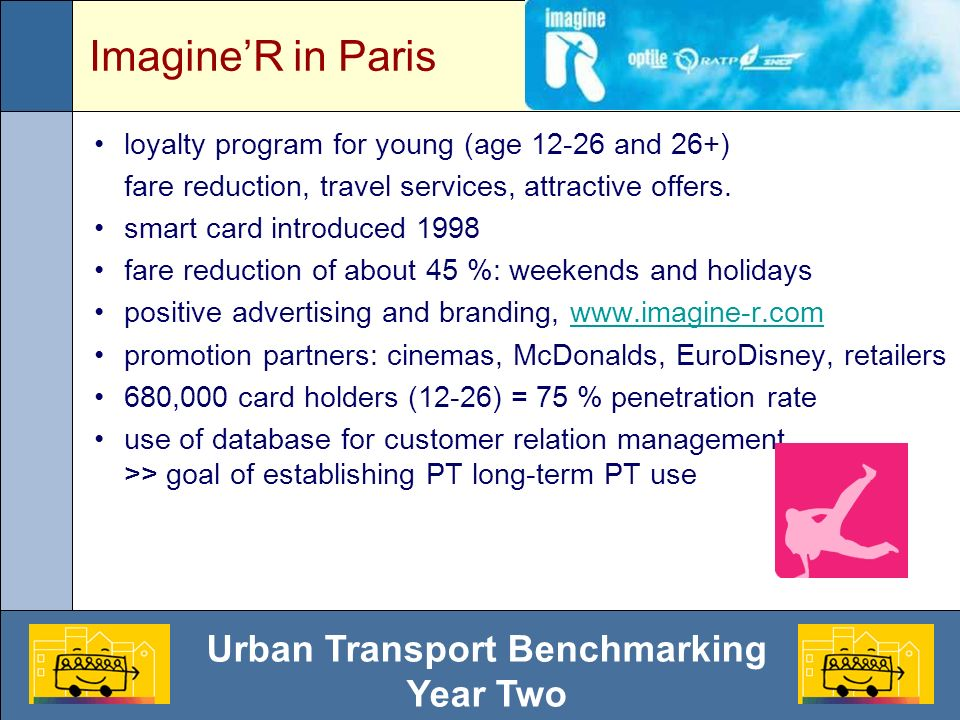 Urban Transport Benchmarking Year Two ImagineR in Paris loyalty program for young (age and 26+) fare reduction, travel services, attractive offers.