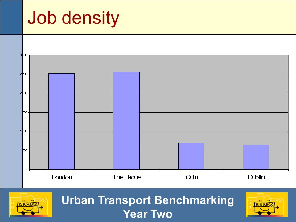 Urban Transport Benchmarking Year Two Job density