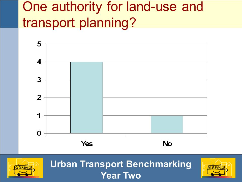 Urban Transport Benchmarking Year Two One authority for land-use and transport planning