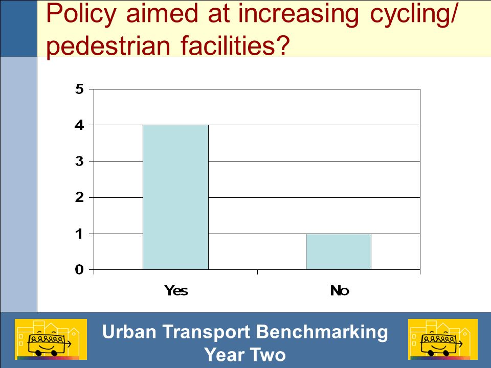 Urban Transport Benchmarking Year Two Policy aimed at increasing cycling/ pedestrian facilities