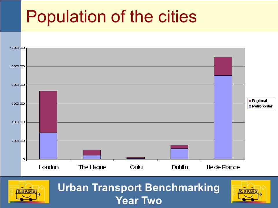 Urban Transport Benchmarking Year Two Population density