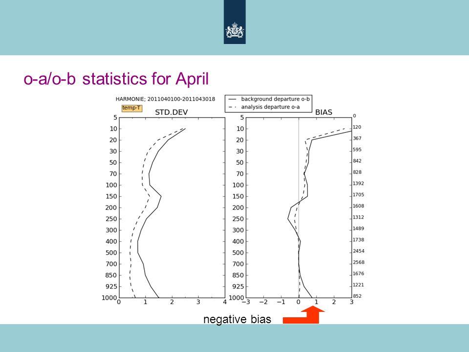 o-a/o-b statistics for April negative bias