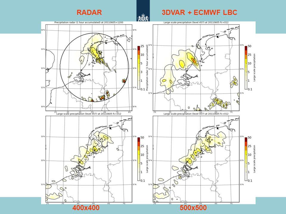 RADAR 3DVAR + ECMWF LBC 400x400 500x500