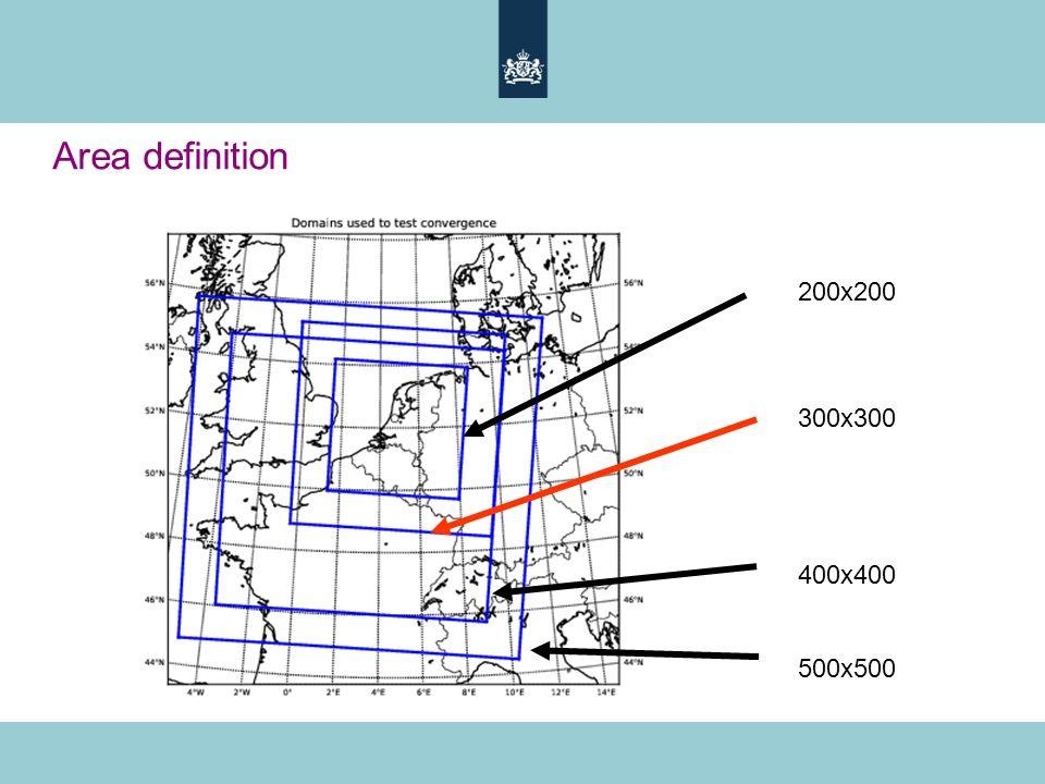 Area definition 200x200 300x300 400x400 500x500
