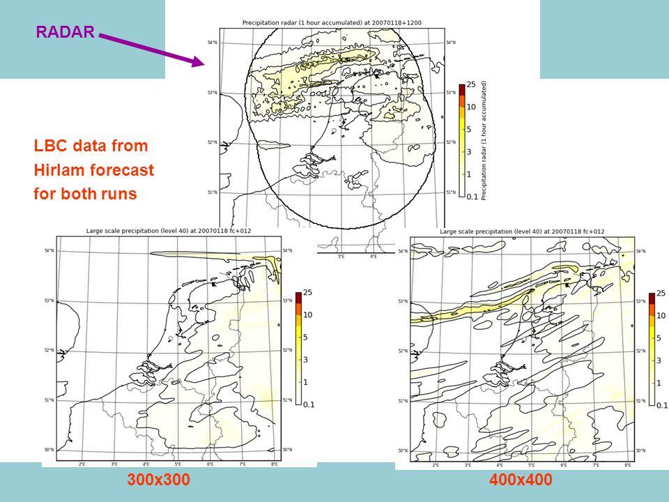 LBC data from Hirlam forecast for both runs 300x300 400x400 RADAR