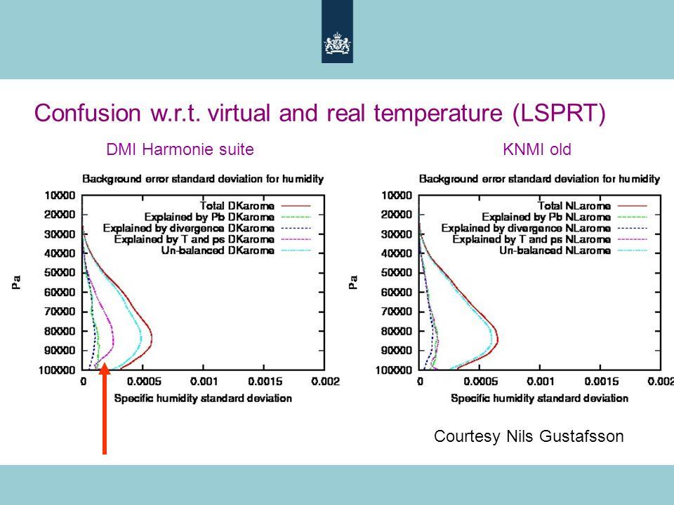 Confusion w.r.t. virtual and real temperature (LSPRT) DMI Harmonie suite KNMI old Courtesy Nils Gustafsson