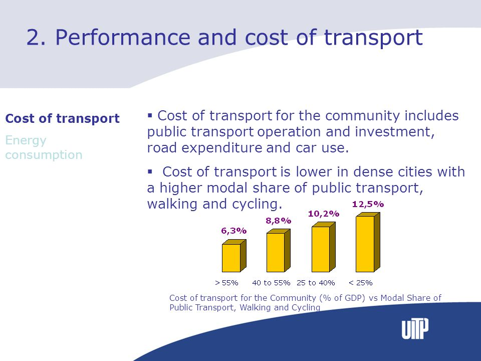 2. Performance and cost of transport Cost of transport for the community includes public transport operation and investment, road expenditure and car