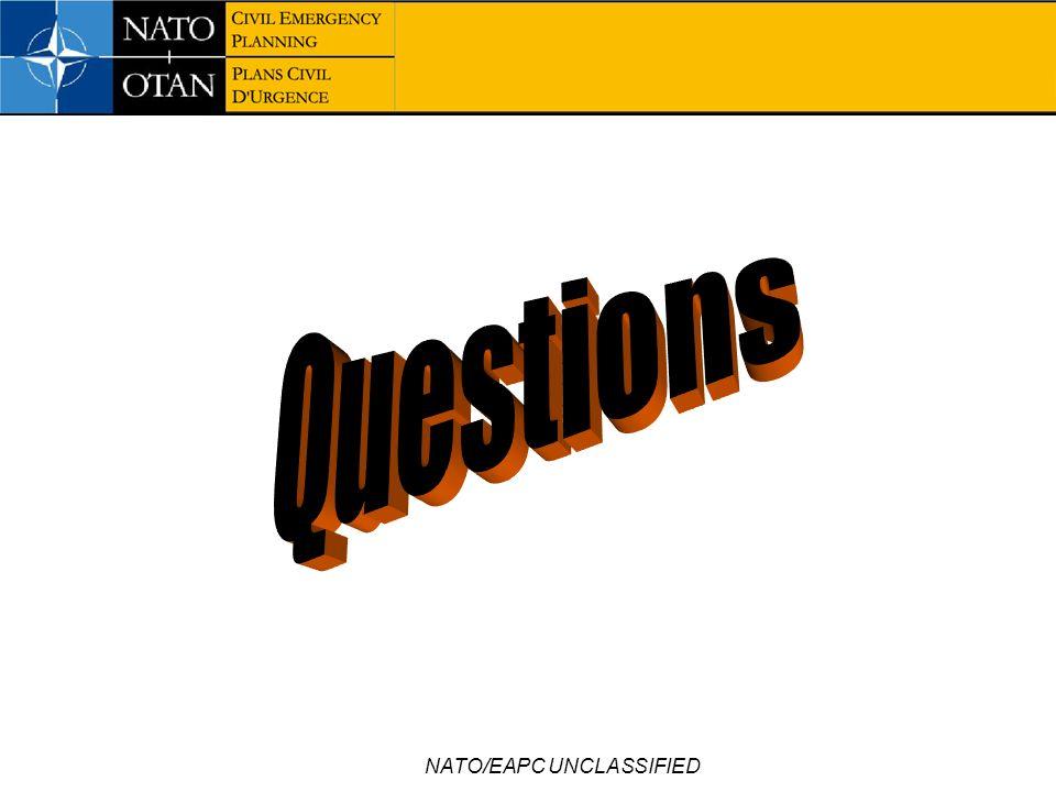 NATO/EAPC UNCLASSIFIED
