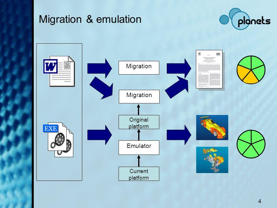 4 Migration & emulation Migration Pro/ E EXE Emulator Original platform Current platform Migration