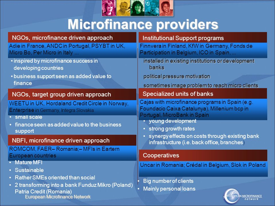 European Microfinance Network Microfinance providers installed in existing institutions or development banks political pressure motivation sometimes image problem to reach micro clients and motivate to repay due to bank and public ownership Institutional Support programs Specialized units of banksNGOs, target group driven approachNGOs, microfinance driven approach small scale finance seen as added value to the business support inspired by microfinance success in developing countries business support seen as added value to finance Adie in France, ANDC in Portugal, PSYBT in UK, Micro Bo, Per Micro in Italy...
