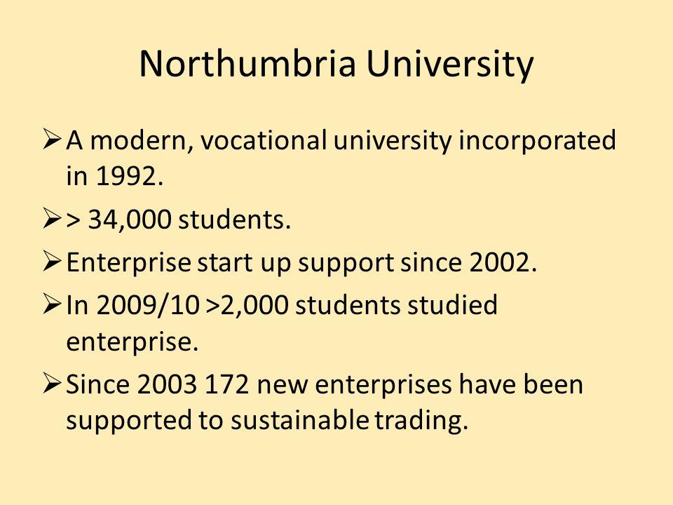 Enterprise Support At any time 20 – 30 student or graduate enterprises under support.