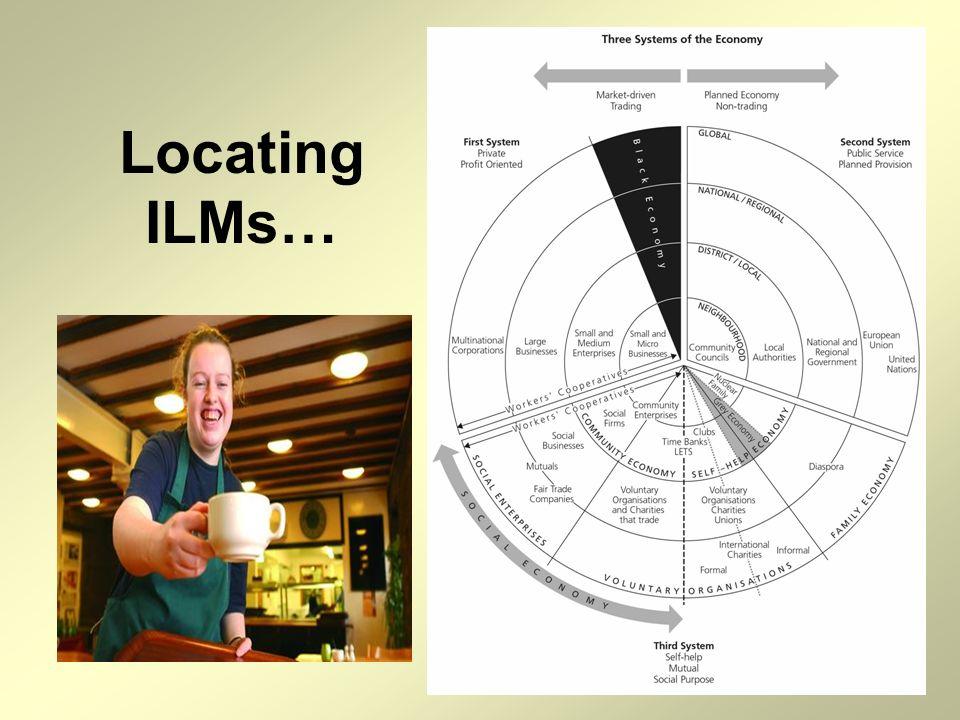 Locating ILMs…