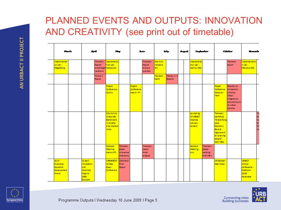 Programme Outputs I Wednesday 10 June 2009 I Page 5 PLANNED EVENTS AND OUTPUTS: INNOVATION AND CREATIVITY (see print out of timetable)