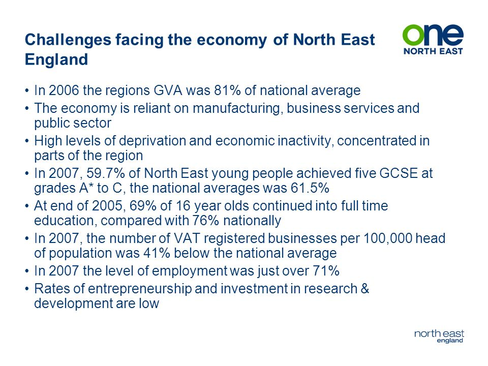 Challenges facing the economy of North East England In 2006 the regions GVA was 81% of national average The economy is reliant on manufacturing, business services and public sector High levels of deprivation and economic inactivity, concentrated in parts of the region In 2007, 59.7% of North East young people achieved five GCSE at grades A* to C, the national averages was 61.5% At end of 2005, 69% of 16 year olds continued into full time education, compared with 76% nationally In 2007, the number of VAT registered businesses per 100,000 head of population was 41% below the national average In 2007 the level of employment was just over 71% Rates of entrepreneurship and investment in research & development are low