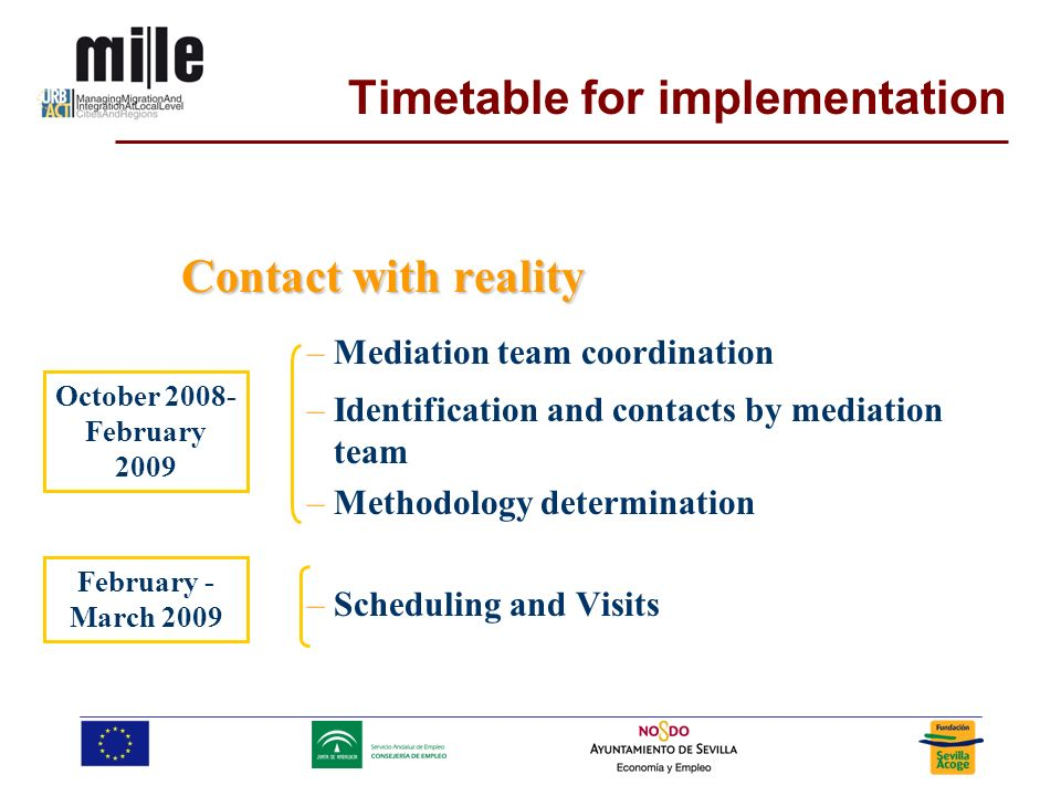 Contact with reality –Mediation team coordination –Identification and contacts by mediation team –Methodology determination –Scheduling and Visits October 2008- February 2009 February - March 2009