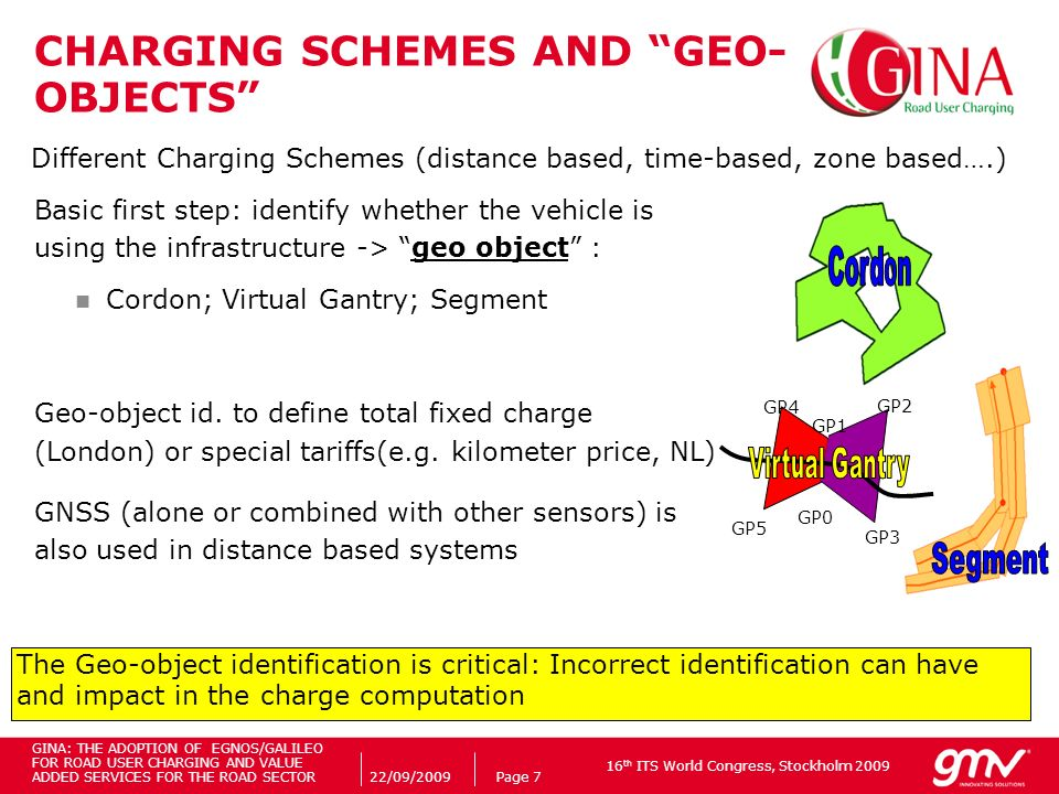 16 th ITS World Congress, Stockholm 2009 22/09/2009Page 7 CHARGING SCHEMES AND GEO- OBJECTS Different Charging Schemes (distance based, time-based, zone based….) GP0 GP1 GP2 GP3 GP4 GP5 Basic first step: identify whether the vehicle is using the infrastructure -> geo object : Cordon; Virtual Gantry; Segment Geo-object id.