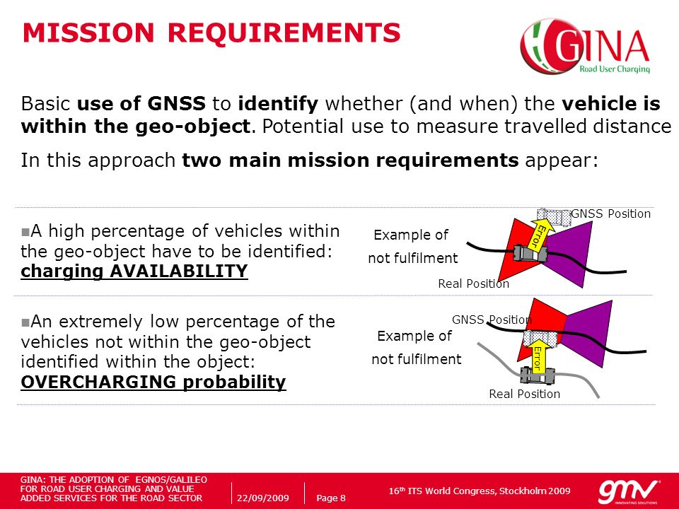 16 th ITS World Congress, Stockholm 2009 22/09/2009Page 8 MISSION REQUIREMENTS Basic use of GNSS to identify whether (and when) the vehicle is within the geo-object.
