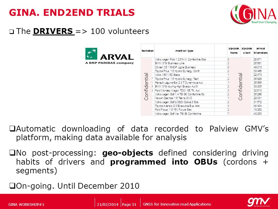 GNSS for Innovative road Applications Companys logo 21/02/2014Page 31 GINA. END2END TRIALS The DRIVERS => 100 volunteers Automatic downloading of data