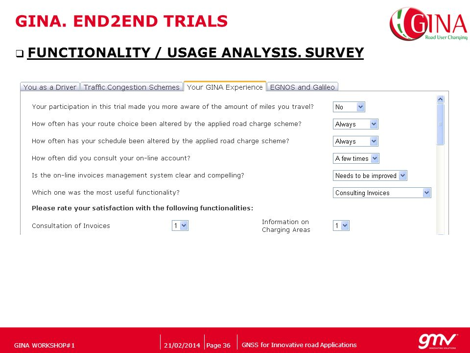 GNSS for Innovative road Applications Companys logo 21/02/2014Page 36 GINA. END2END TRIALS FUNCTIONALITY / USAGE ANALYSIS. SURVEY GINA WORKSHOP#1