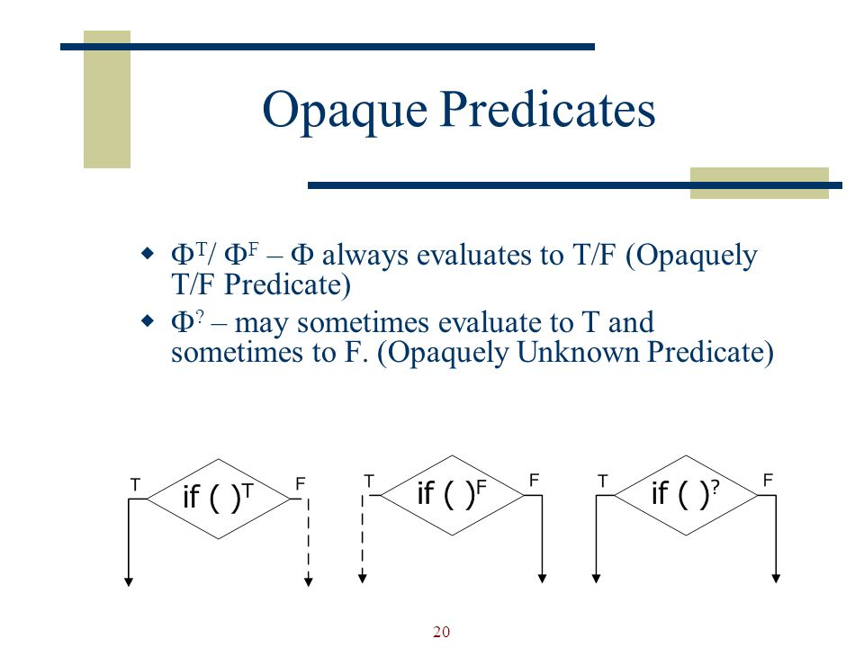 20 Opaque Predicates T / F – always evaluates to T/F (Opaquely T/F Predicate) .