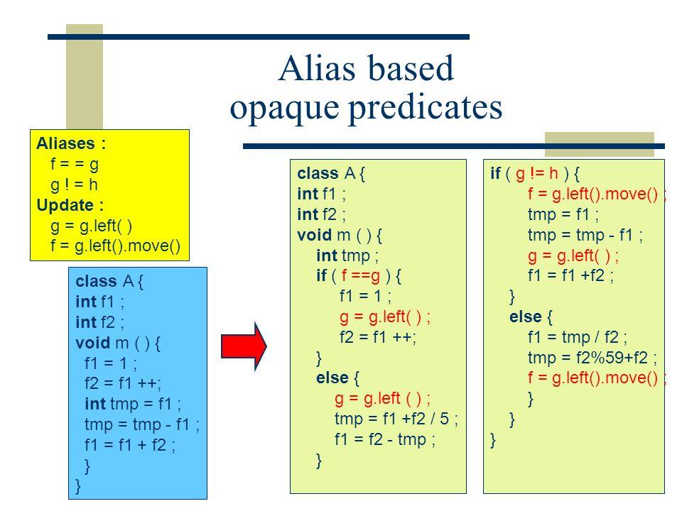 class A { int f1 ; int f2 ; void m ( ) { int tmp ; f1 = 1 ; f2 = f1 ++; tmp = f1 ; tmp = tmp - f1 ; f1 = f1 +f2 ; } class A { int f1 ; int f2 ; void m ( ) { int tmp ; if ( f ==g ) { f1 = 1 ; f2 = f1 ++; } else { } if ( g != h ) { tmp = f1 ; tmp = tmp - f1 ; f1 = f1 +f2 ; } else { } class A { int f1 ; int f2 ; void m ( ) { int tmp ; if ( f ==g ) { f1 = 1 ; f2 = f1 ++; } else { tmp = f1 +f2 / 5 ; f1 = f2 - tmp ; } if ( g != h ) { tmp = f1 ; tmp = tmp - f1 ; f1 = f1 +f2 ; } else { f1 = tmp / f2 ; tmp = f2%59+f2 ; } Aliases : f = = g g .
