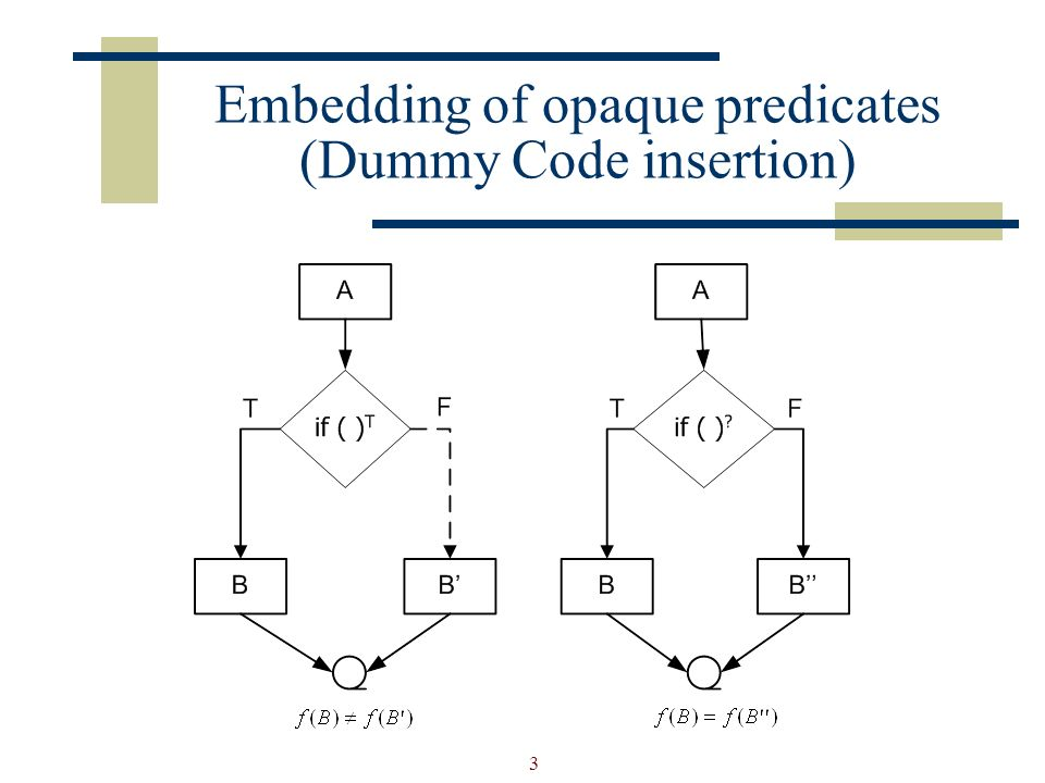 3 Embedding of opaque predicates (Dummy Code insertion)