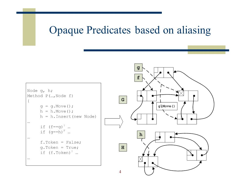 4 Opaque Predicates based on aliasing